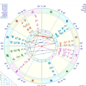 Astrology And The Rise Of Skywalker Part Two The Birth Chart Of